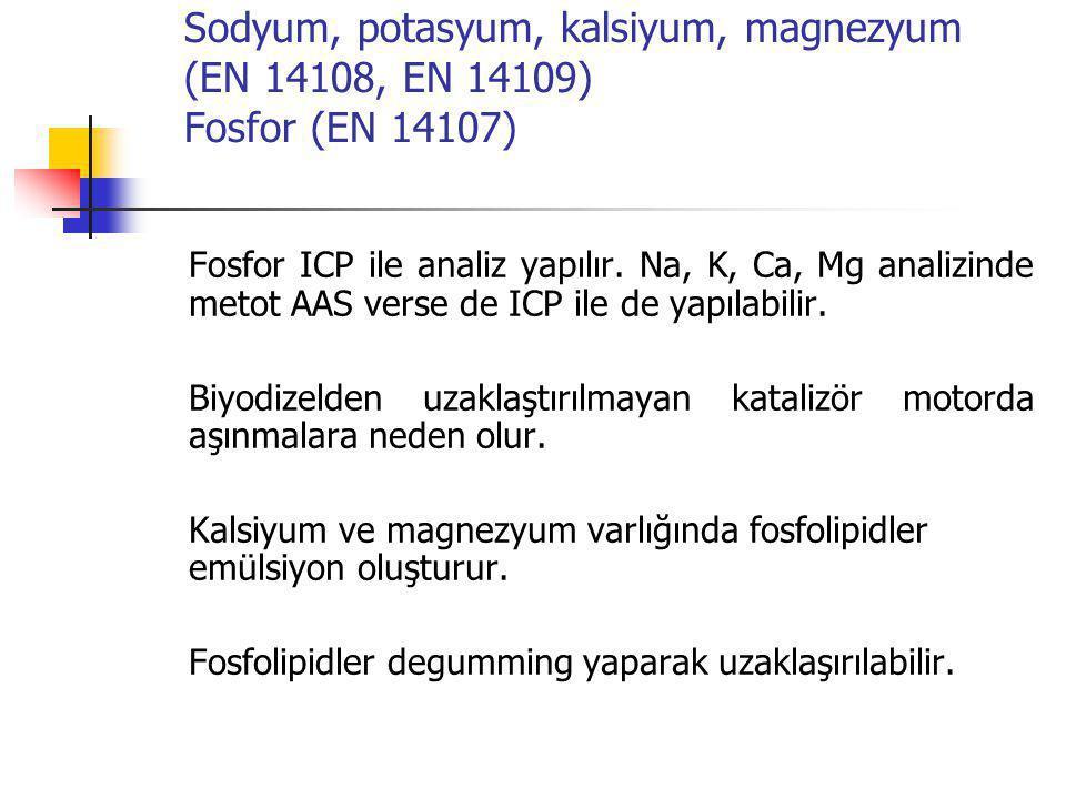 Sodyum, potasyum, kalsiyum, magnezyum (EN 14108, EN 14109) Fosfor (EN 14107)