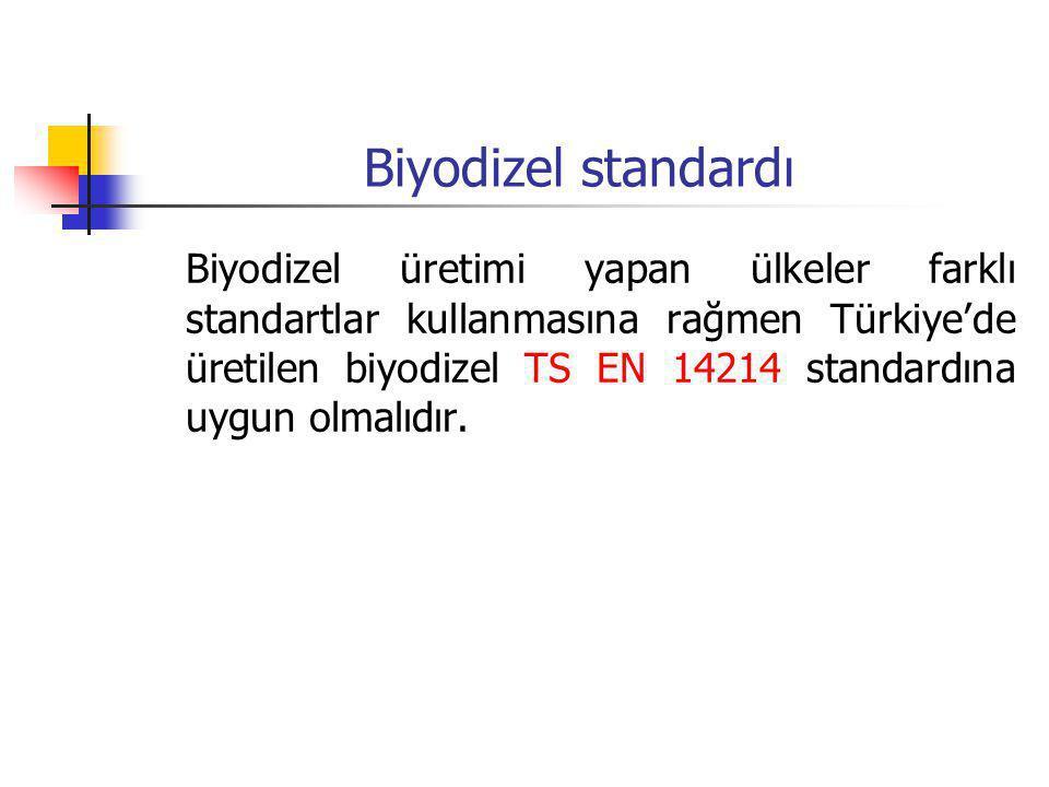 Biyodizel standardı