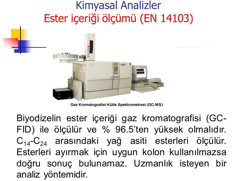 Kimyasal Analizler Ester içeriği ölçümü (EN 14103)