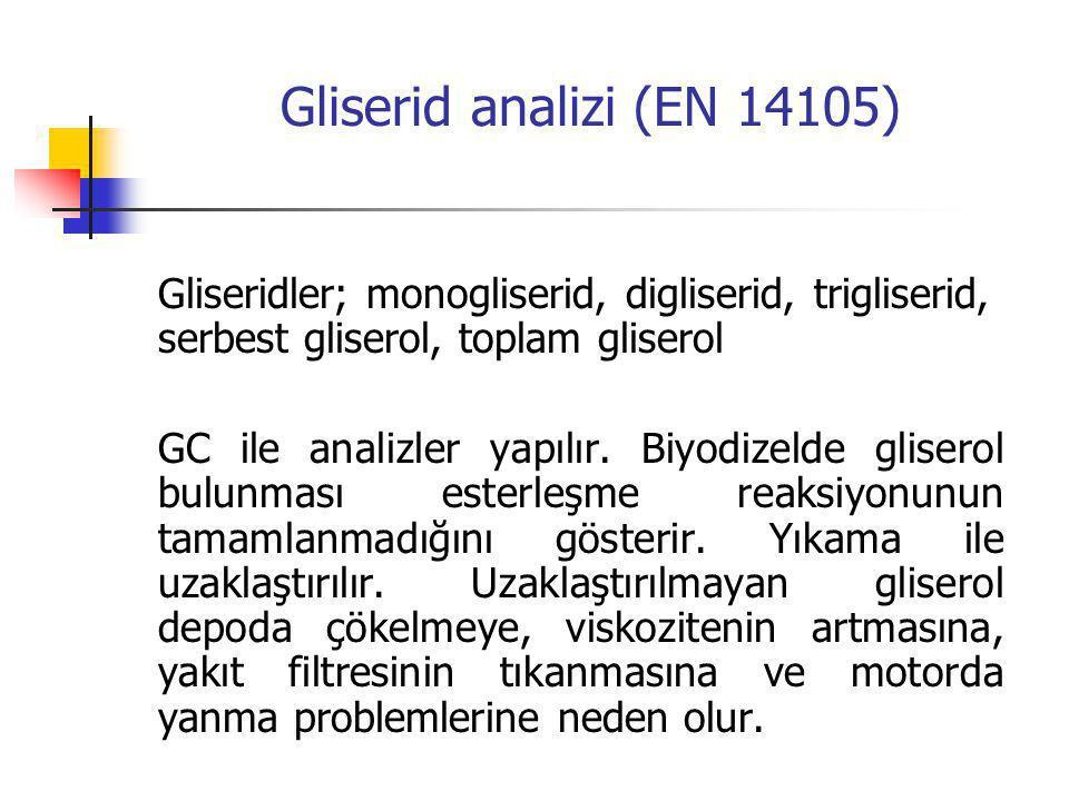 Gliserid analizi (EN 14105) Gliseridler; monogliserid, digliserid, trigliserid, serbest gliserol, toplam gliserol.