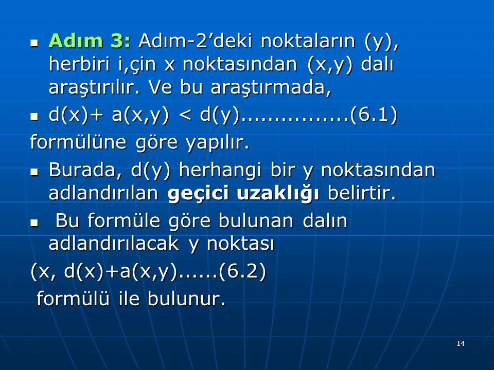 Adım 3: Adım-2'deki noktaların (y), herbiri i,çin x noktasından (x,y) dalı araştırılır. Ve bu araştırmada,