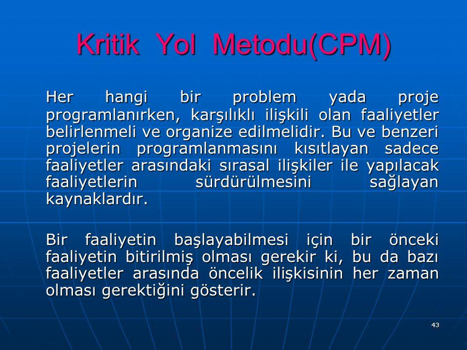 Kritik Yol Metodu(CPM)