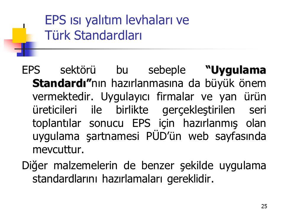 EPS ısı yalıtım levhaları ve Türk Standardları