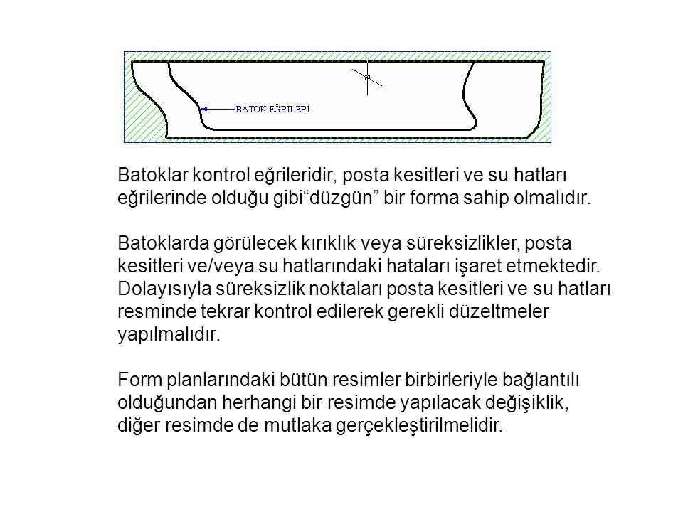 Batoklar kontrol eğrileridir, posta kesitleri ve su hatları eğrilerinde olduğu gibi düzgün bir forma sahip olmalıdır.