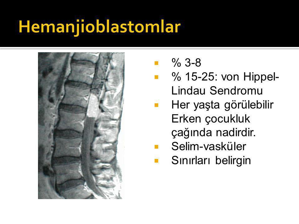 Hemanjioblastomlar % 3-8 % 15-25: von Hippel-Lindau Sendromu