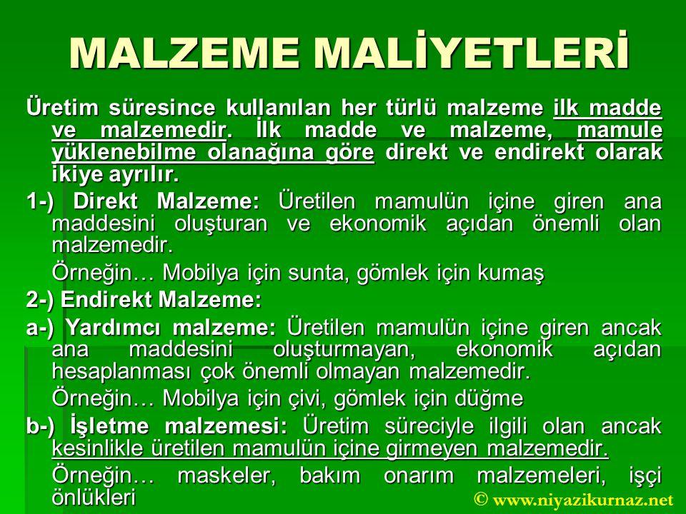 MALZEME MALİYETLERİ