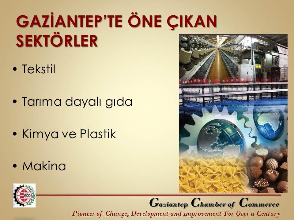 GAZİANTEP'TE ÖNE ÇIKAN SEKTÖRLER