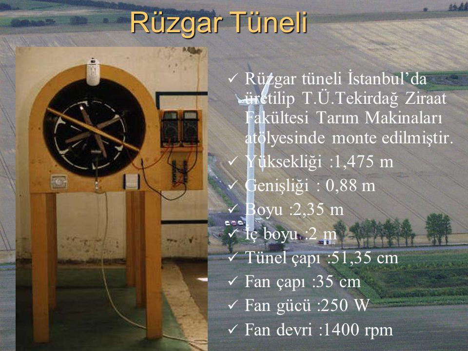 Rüzgar Tüneli Rüzgar tüneli İstanbul'da üretilip T.Ü.Tekirdağ Ziraat Fakültesi Tarım Makinaları atölyesinde monte edilmiştir.