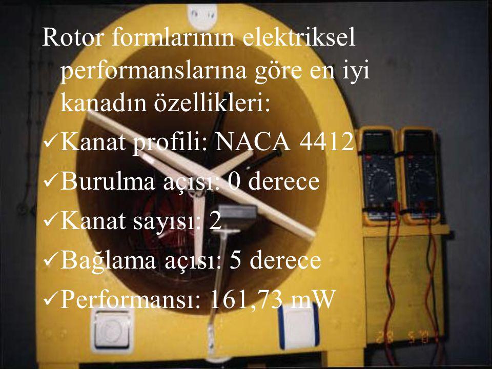 Rotor formlarının elektriksel performanslarına göre en iyi kanadın özellikleri: