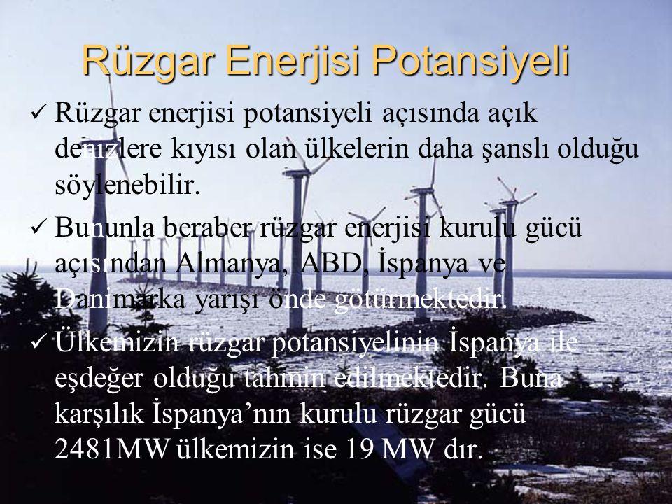 Rüzgar Enerjisi Potansiyeli