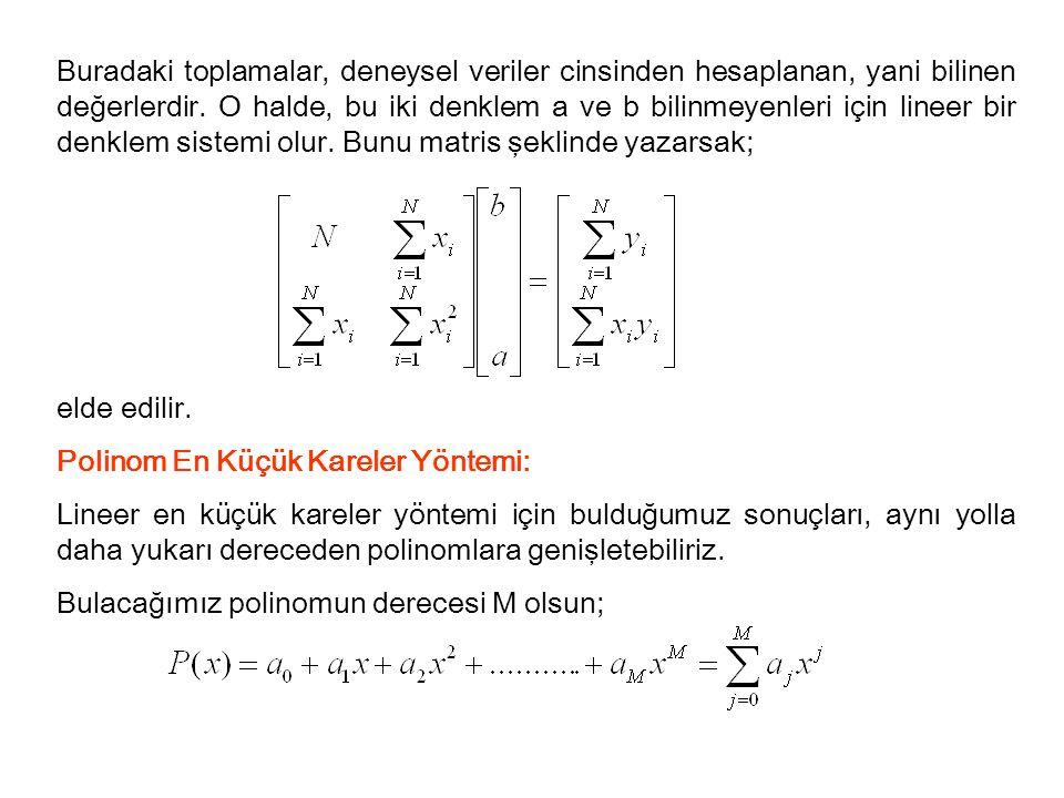 Buradaki toplamalar, deneysel veriler cinsinden hesaplanan, yani bilinen değerlerdir. O halde, bu iki denklem a ve b bilinmeyenleri için lineer bir denklem sistemi olur. Bunu matris şeklinde yazarsak;