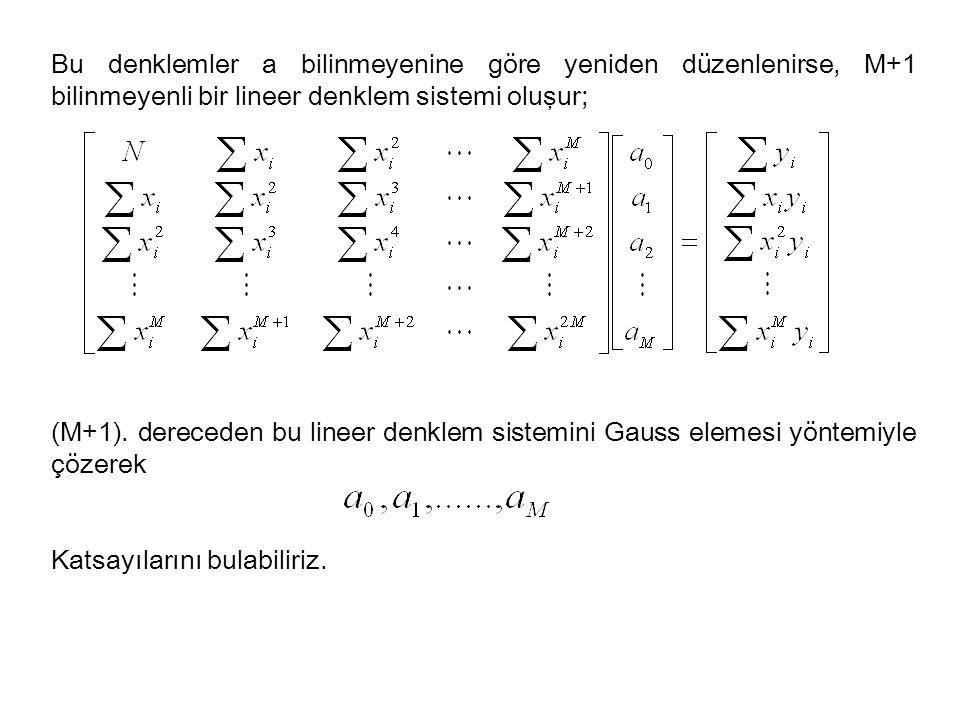 Bu denklemler a bilinmeyenine göre yeniden düzenlenirse, M+1 bilinmeyenli bir lineer denklem sistemi oluşur;
