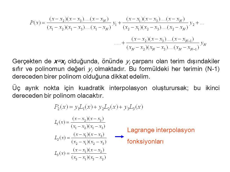 Gerçekten de x=xi olduğunda, önünde yi çarpanı olan terim dışındakiler sıfır ve polinomun değeri yi olmaktadır. Bu formüldeki her terimin (N-1) dereceden birer polinom olduğuna dikkat edelim.