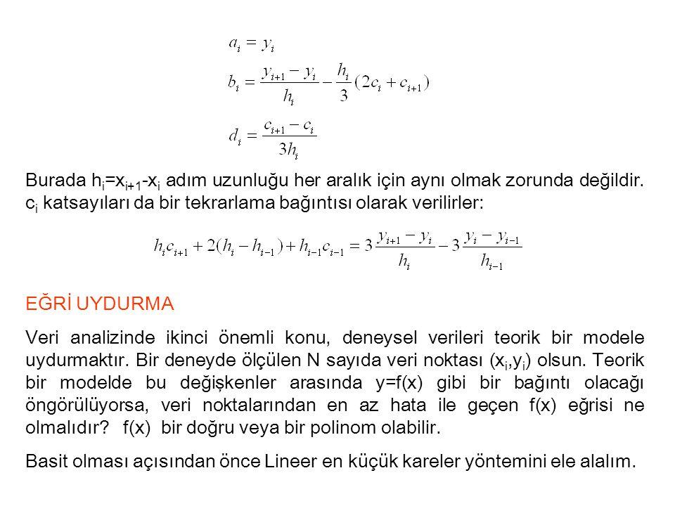 Burada hi=xi+1-xi adım uzunluğu her aralık için aynı olmak zorunda değildir. ci katsayıları da bir tekrarlama bağıntısı olarak verilirler: