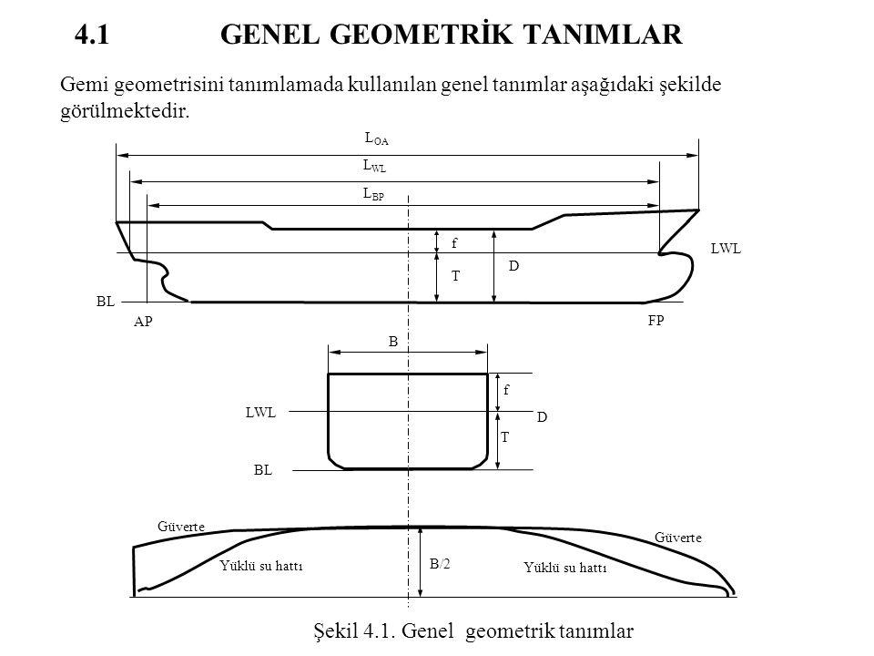 4.1 GENEL GEOMETRİK TANIMLAR