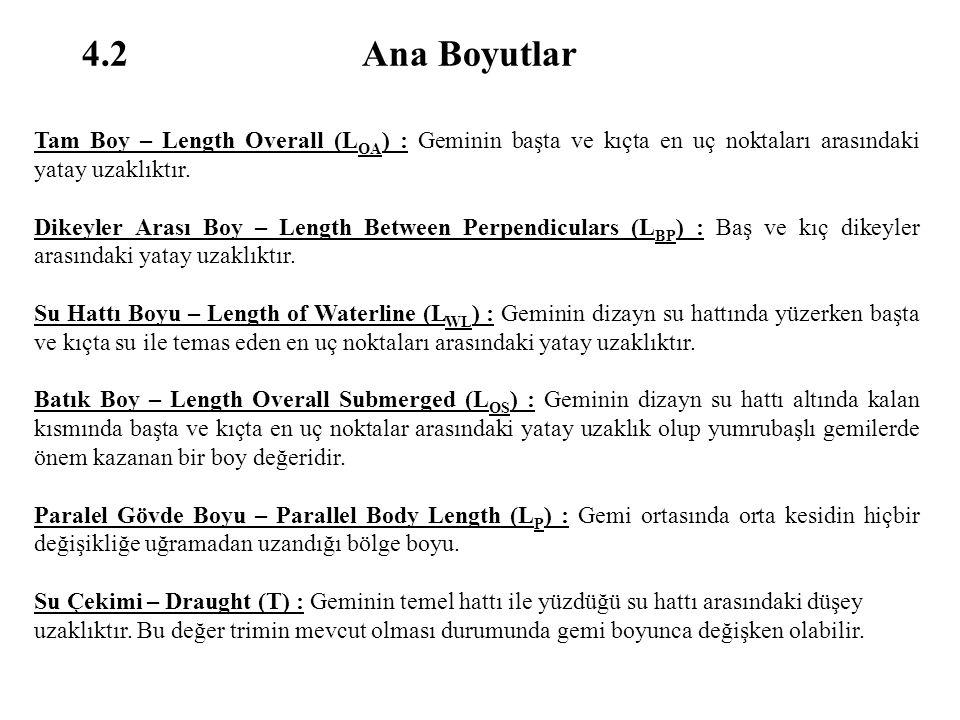 4.2 Ana Boyutlar Tam Boy – Length Overall (LOA) : Geminin başta ve kıçta en uç noktaları arasındaki yatay uzaklıktır.