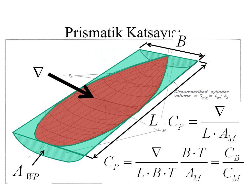 Prismatik Katsayısı