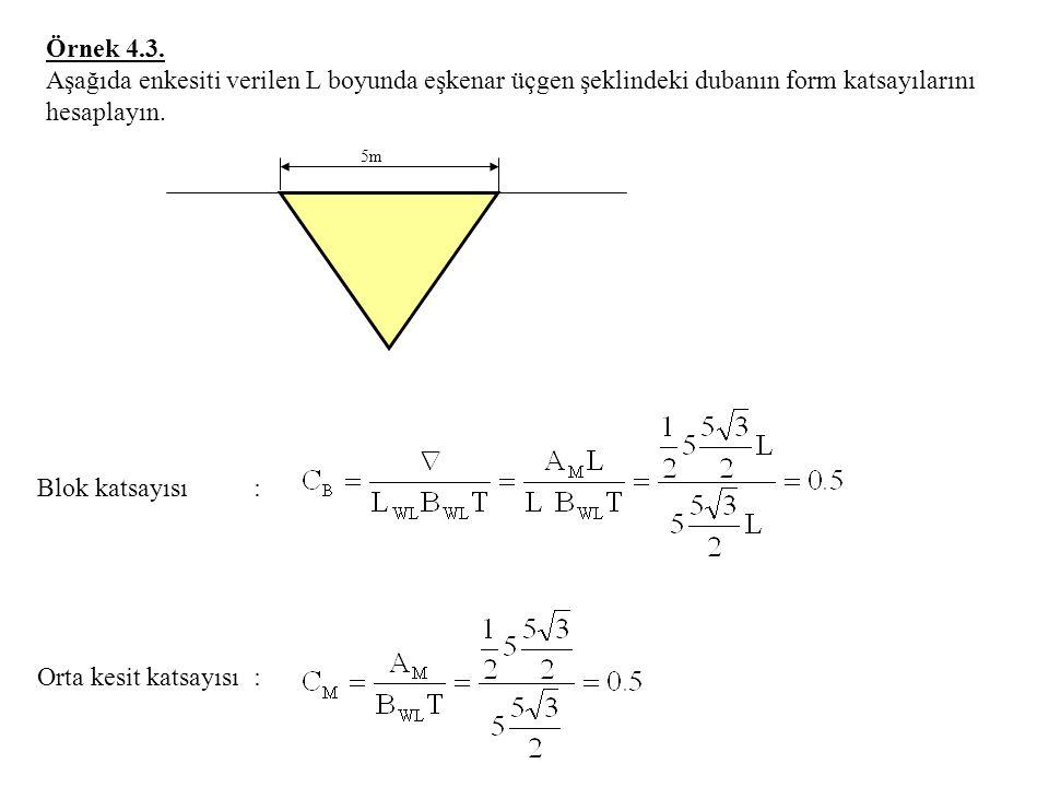 Örnek 4.3. Aşağıda enkesiti verilen L boyunda eşkenar üçgen şeklindeki dubanın form katsayılarını hesaplayın.