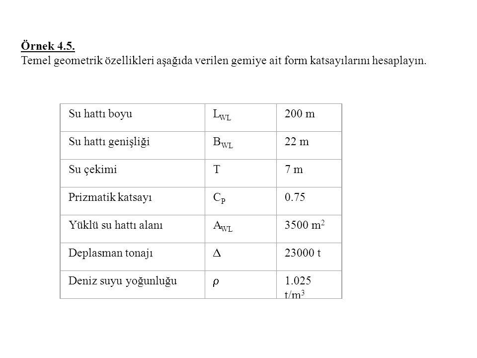 Örnek 4.5. Temel geometrik özellikleri aşağıda verilen gemiye ait form katsayılarını hesaplayın.