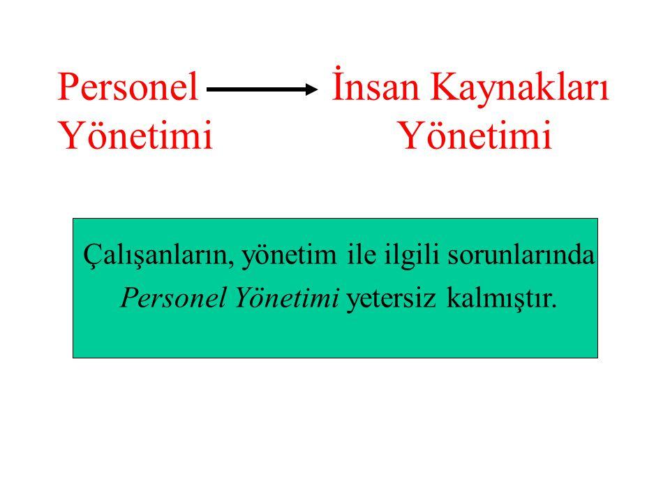 Personel İnsan Kaynakları Yönetimi Yönetimi