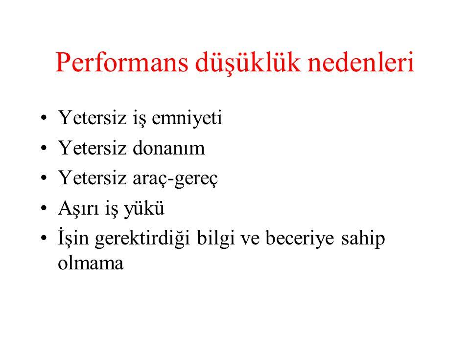 Performans düşüklük nedenleri