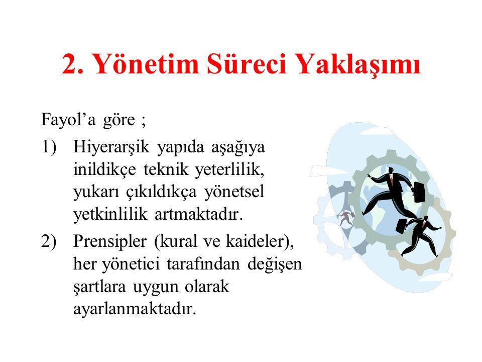 2. Yönetim Süreci Yaklaşımı