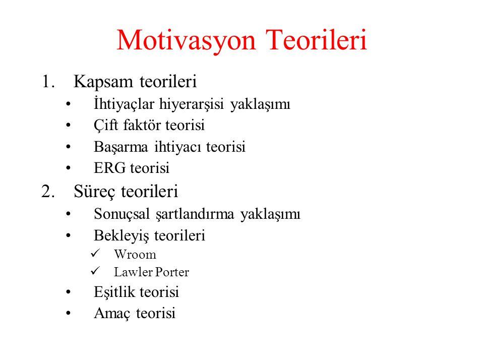 Motivasyon Teorileri Kapsam teorileri Süreç teorileri
