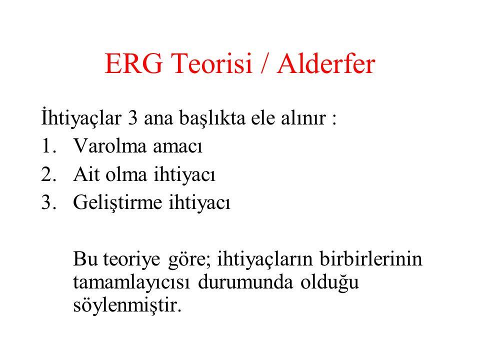 ERG Teorisi / Alderfer İhtiyaçlar 3 ana başlıkta ele alınır :