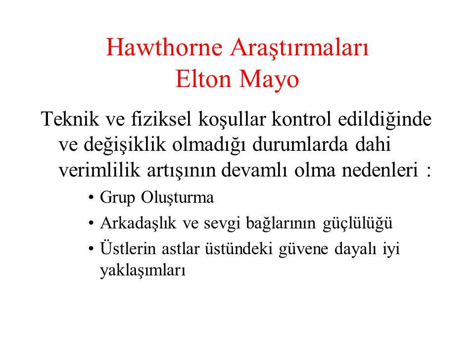Hawthorne Araştırmaları Elton Mayo