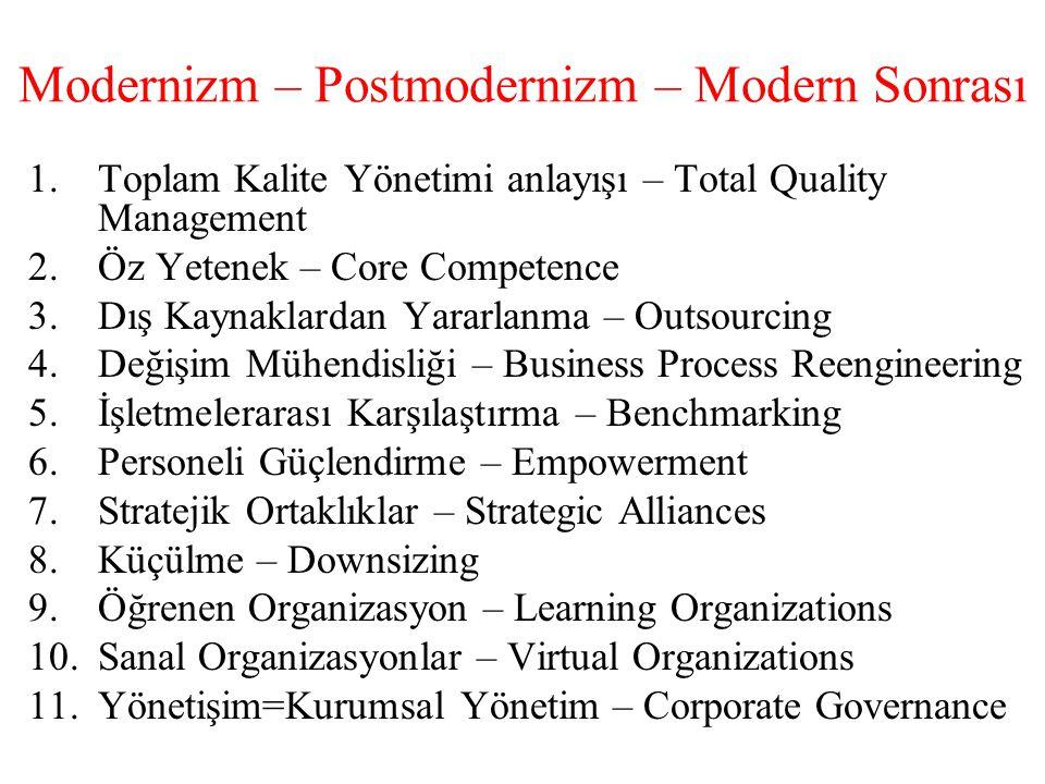 Modernizm – Postmodernizm – Modern Sonrası