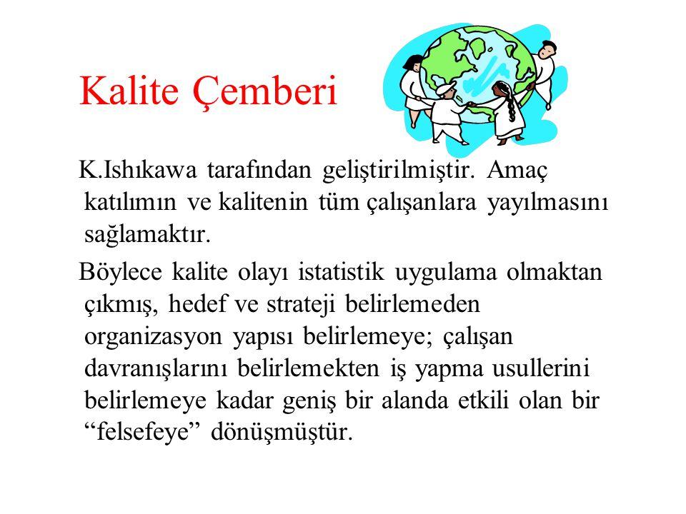 Kalite Çemberi K.Ishıkawa tarafından geliştirilmiştir. Amaç katılımın ve kalitenin tüm çalışanlara yayılmasını sağlamaktır.