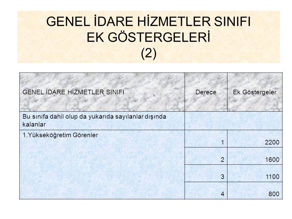 GENEL İDARE HİZMETLER SINIFI EK GÖSTERGELERİ (2)