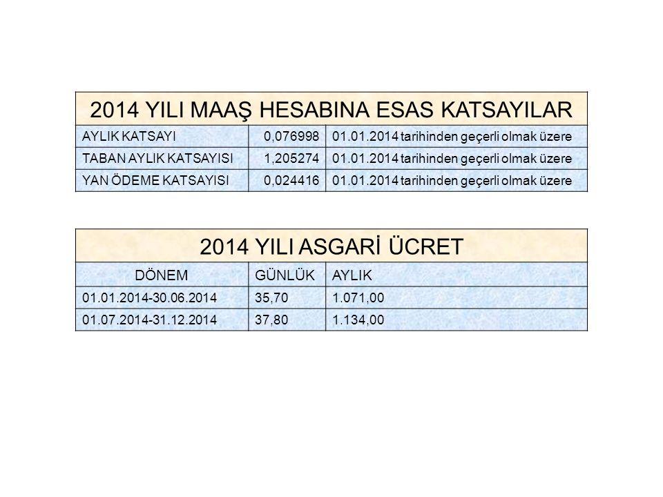 2014 YILI MAAŞ HESABINA ESAS KATSAYILAR