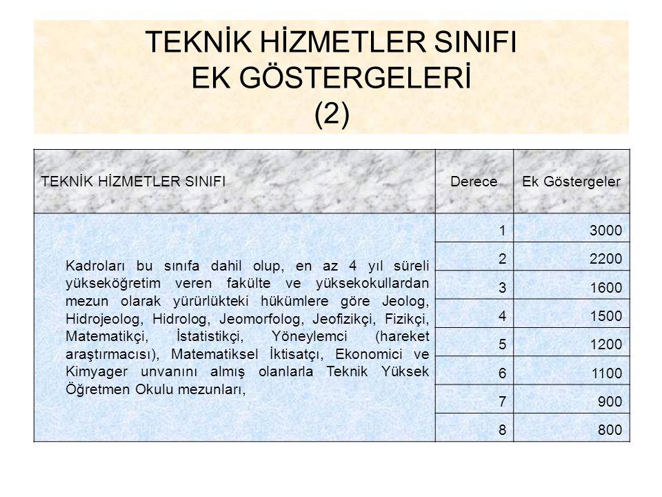 TEKNİK HİZMETLER SINIFI EK GÖSTERGELERİ (2)