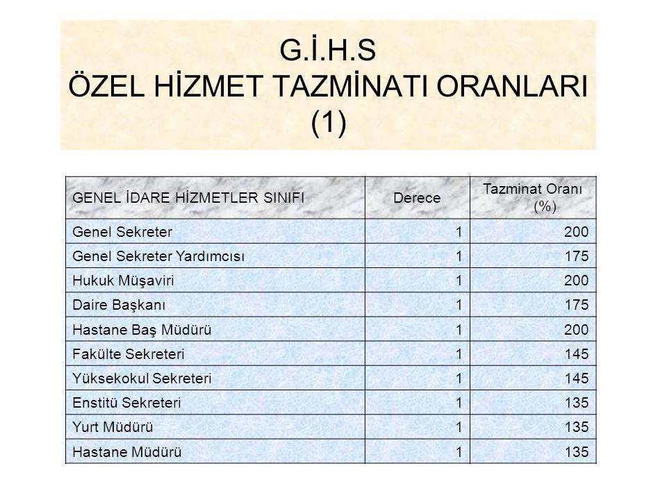 G.İ.H.S ÖZEL HİZMET TAZMİNATI ORANLARI (1)