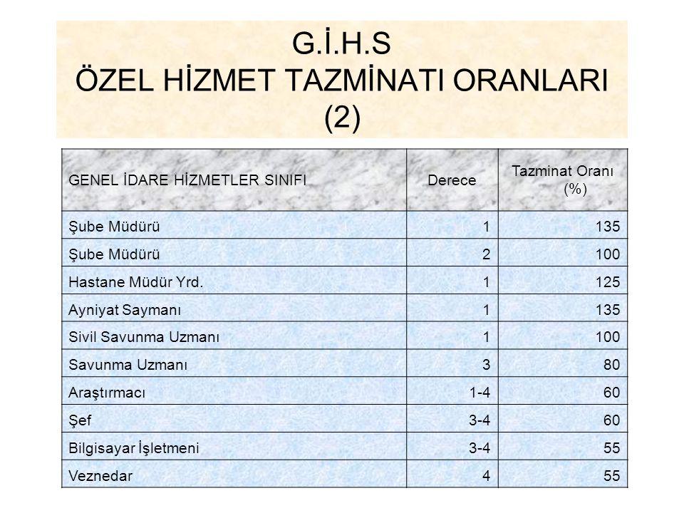 G.İ.H.S ÖZEL HİZMET TAZMİNATI ORANLARI (2)