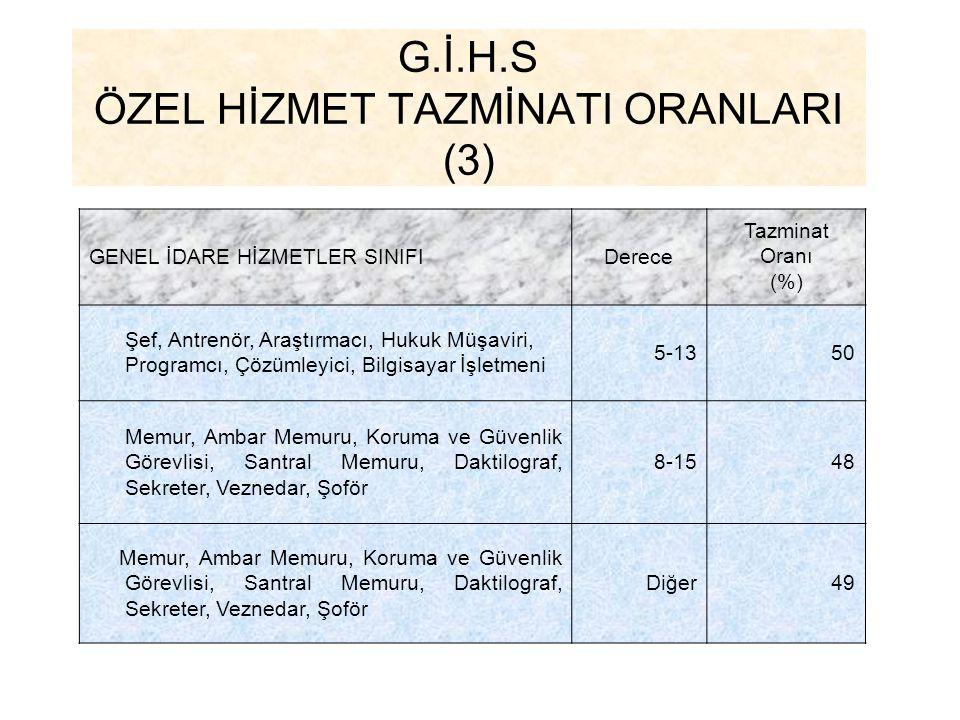 G.İ.H.S ÖZEL HİZMET TAZMİNATI ORANLARI (3)