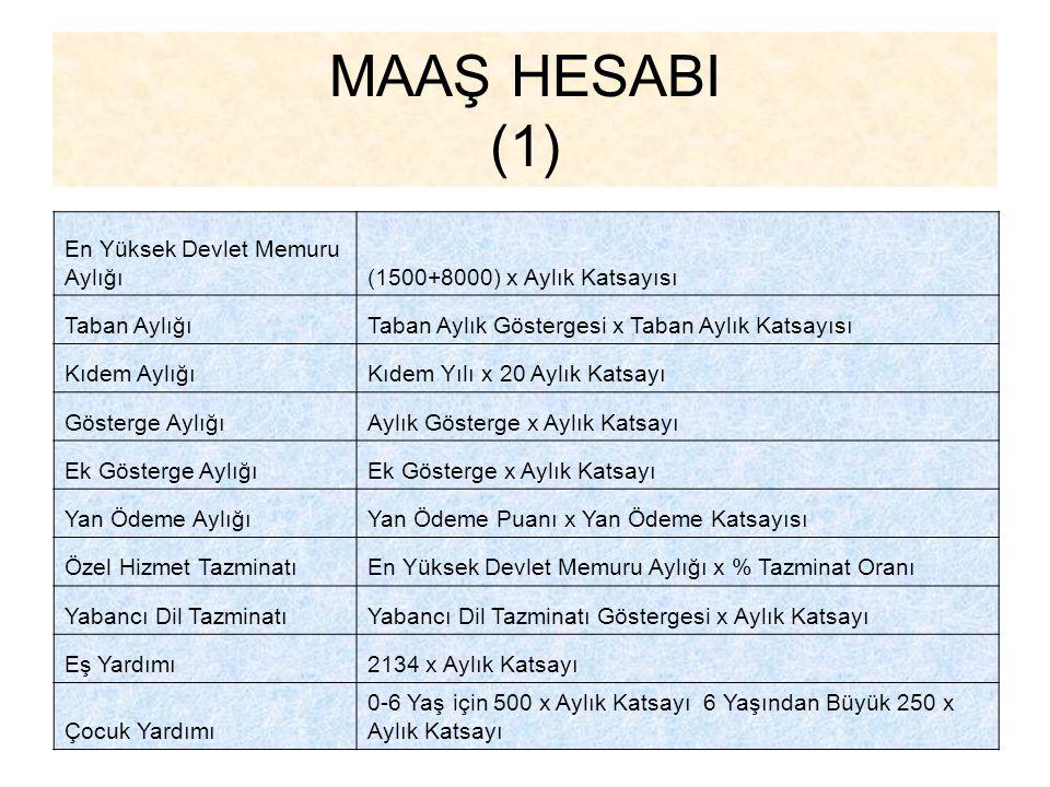 MAAŞ HESABI (1) En Yüksek Devlet Memuru Aylığı