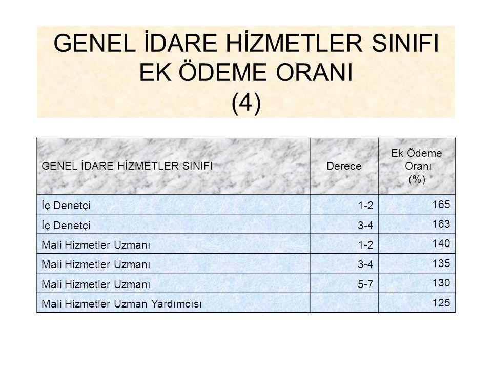 GENEL İDARE HİZMETLER SINIFI EK ÖDEME ORANI (4)
