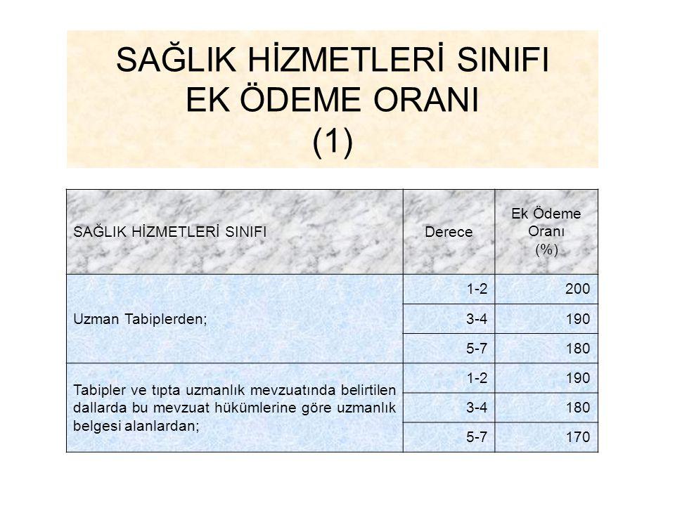 SAĞLIK HİZMETLERİ SINIFI EK ÖDEME ORANI (1)