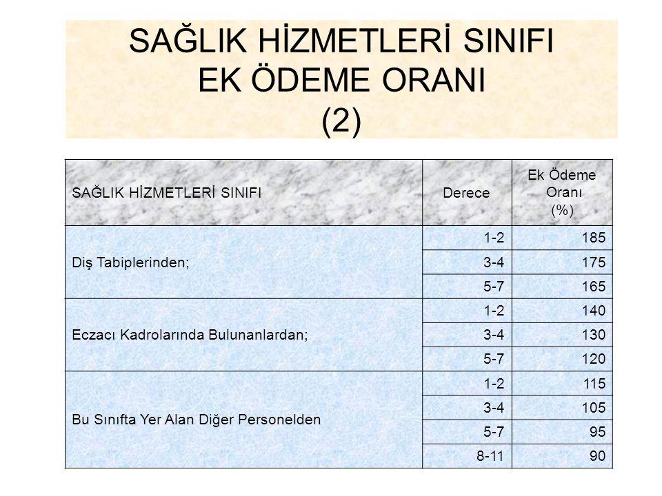 SAĞLIK HİZMETLERİ SINIFI EK ÖDEME ORANI (2)