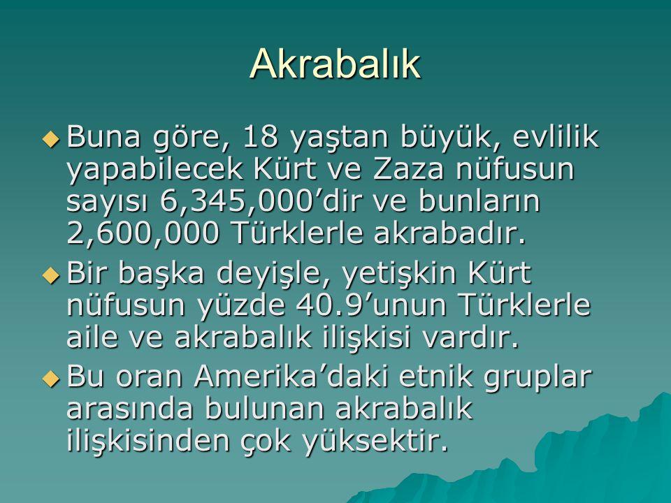 Akrabalık Buna göre, 18 yaştan büyük, evlilik yapabilecek Kürt ve Zaza nüfusun sayısı 6,345,000'dir ve bunların 2,600,000 Türklerle akrabadır.