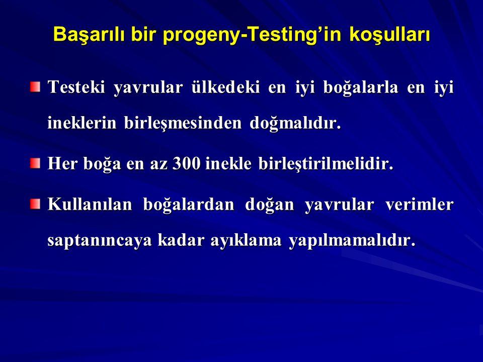 Başarılı bir progeny-Testing'in koşulları
