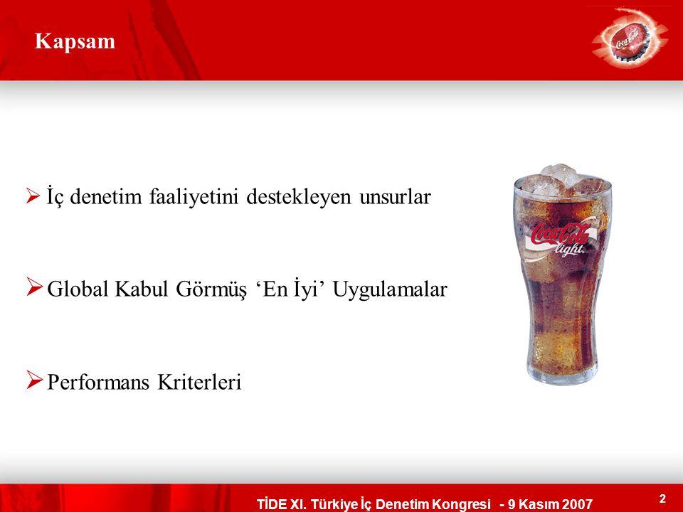 TİDE XI. Türkiye İç Denetim Kongresi - 9 Kasım 2007
