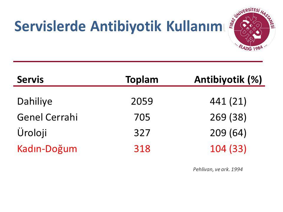 Servislerde Antibiyotik Kullanımı