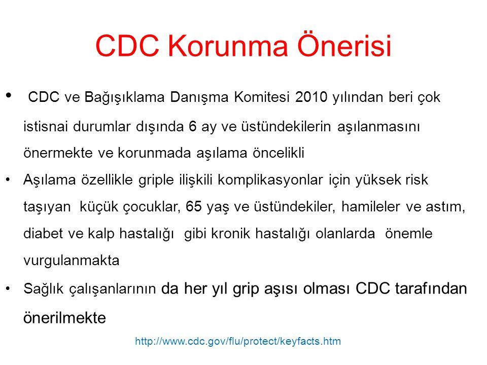 CDC Korunma Önerisi