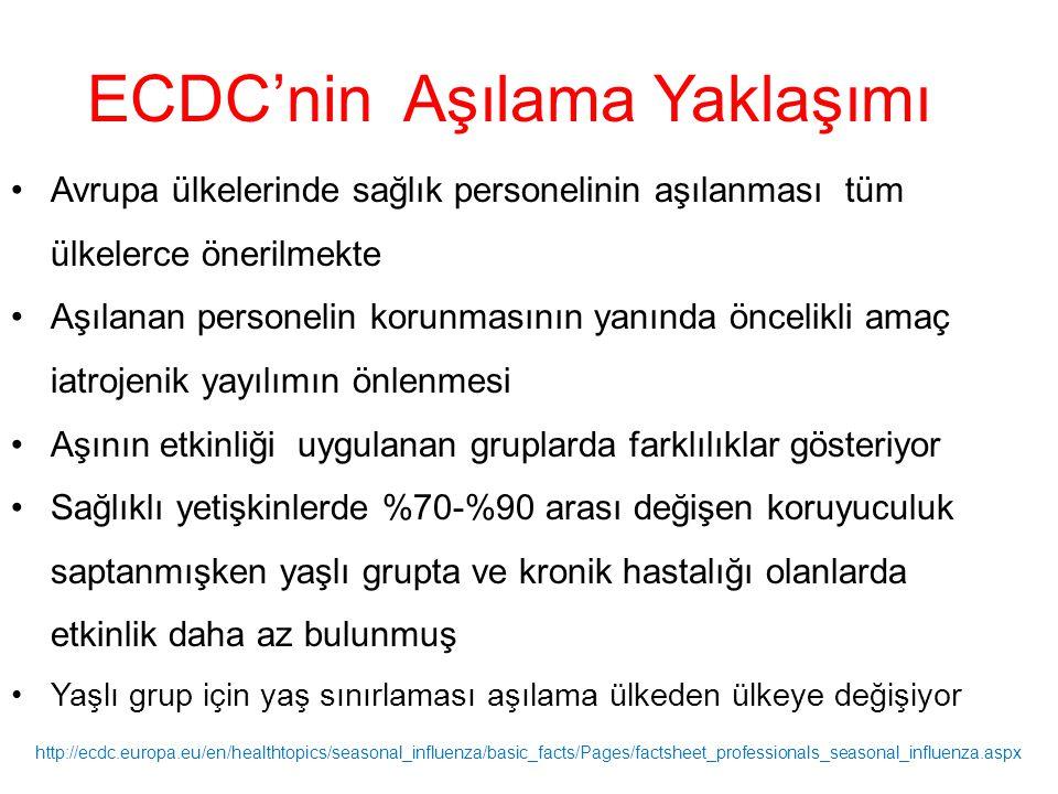 ECDC'nin Aşılama Yaklaşımı
