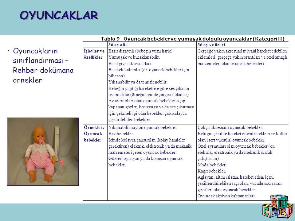 Tablo 9- Oyuncak bebekler ve yumuşak dolgulu oyuncaklar (Kategori H)