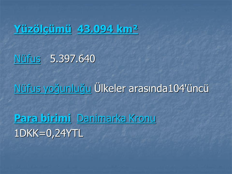 Yüzölçümü 43.094 km² Nüfus 5.397.640. Nüfus yoğunluğu Ülkeler arasında104 üncü. Para birimi Danimarka Kronu.