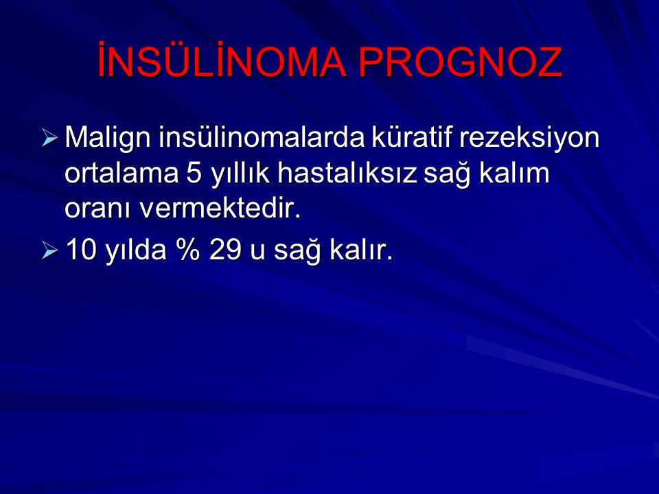 İNSÜLİNOMA PROGNOZ Malign insülinomalarda küratif rezeksiyon ortalama 5 yıllık hastalıksız sağ kalım oranı vermektedir.